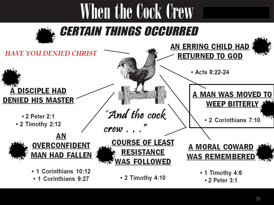 Apply these today HAVE YOU DENIED CHRIST 25