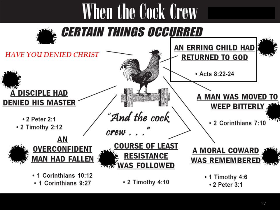 Apply these today HAVE YOU DENIED CHRIST 27