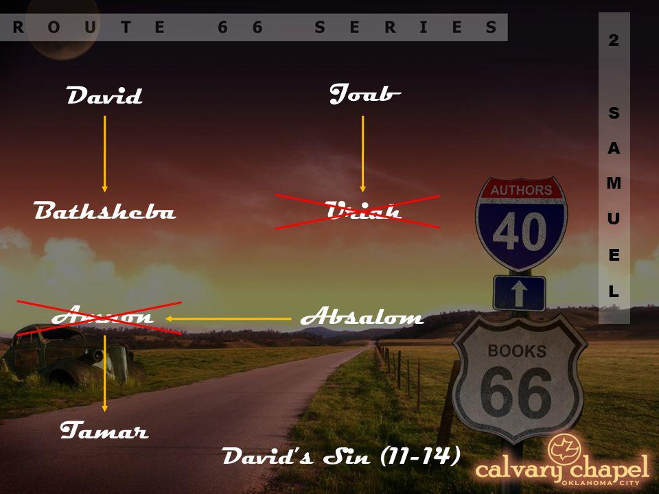 David Joab Amnon Absalom Tamar Bathsheba Uriah David's Sin (11-14)