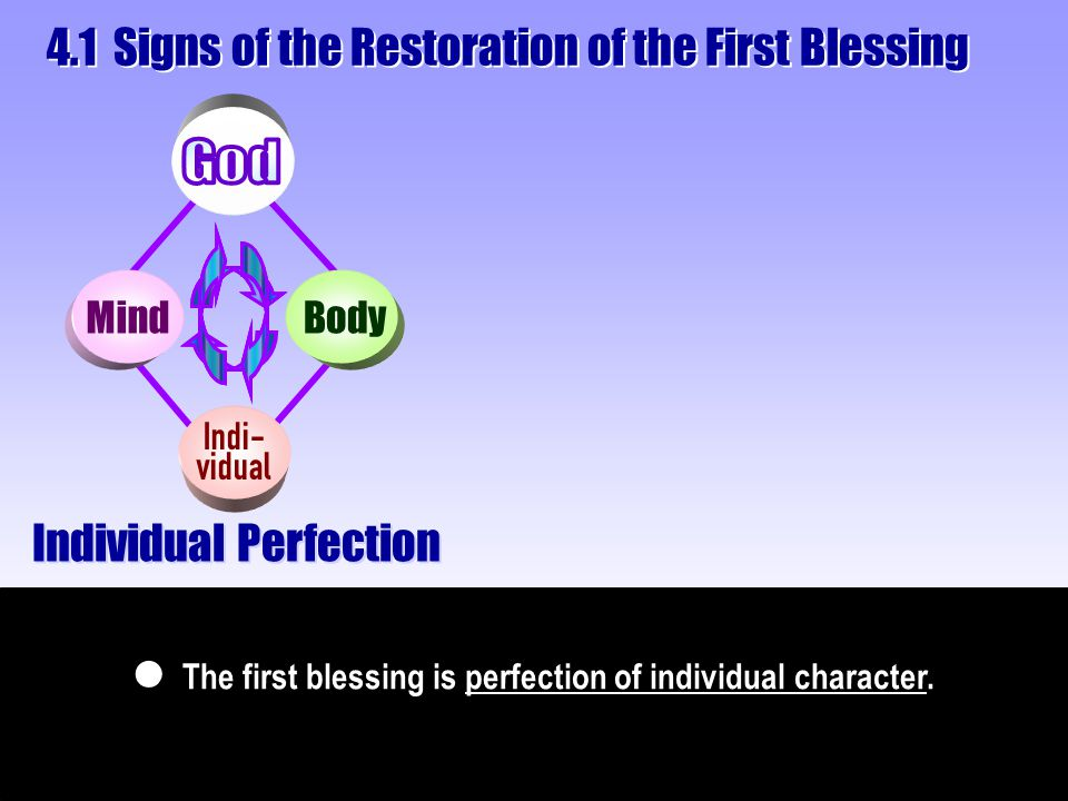 MindBody Indi- vidual 4.1 Signs of the Restoration of the First Blessing Individual Perfection The first blessing is perfection of individual characte