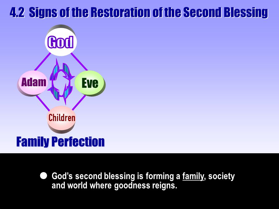 Family Perfection God's second blessing is forming a family, society and world where goodness reigns.  4.2 Signs of the Restoration of the Second Ble
