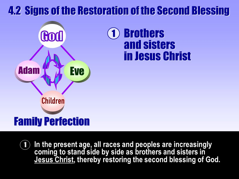 1 Brothers and sisters in Jesus Christ Brothers and sisters in Jesus Christ 4.2 Signs of the Restoration of the Second Blessing Adam Eve Children In t