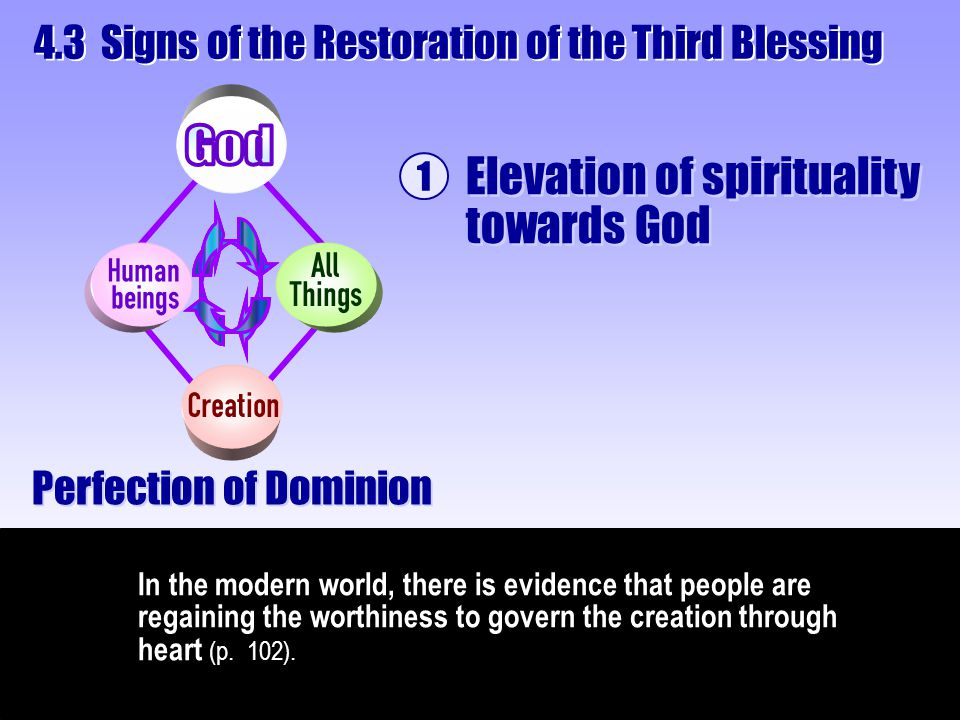 1 Elevation of spirituality towards God Elevation of spirituality towards God In the modern world, there is evidence that people are regaining the wor