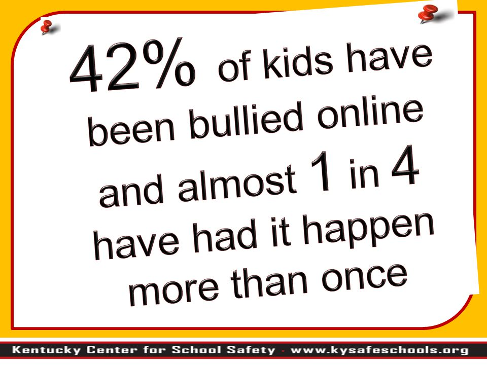 What is bullying. Who is involved. What can be done.