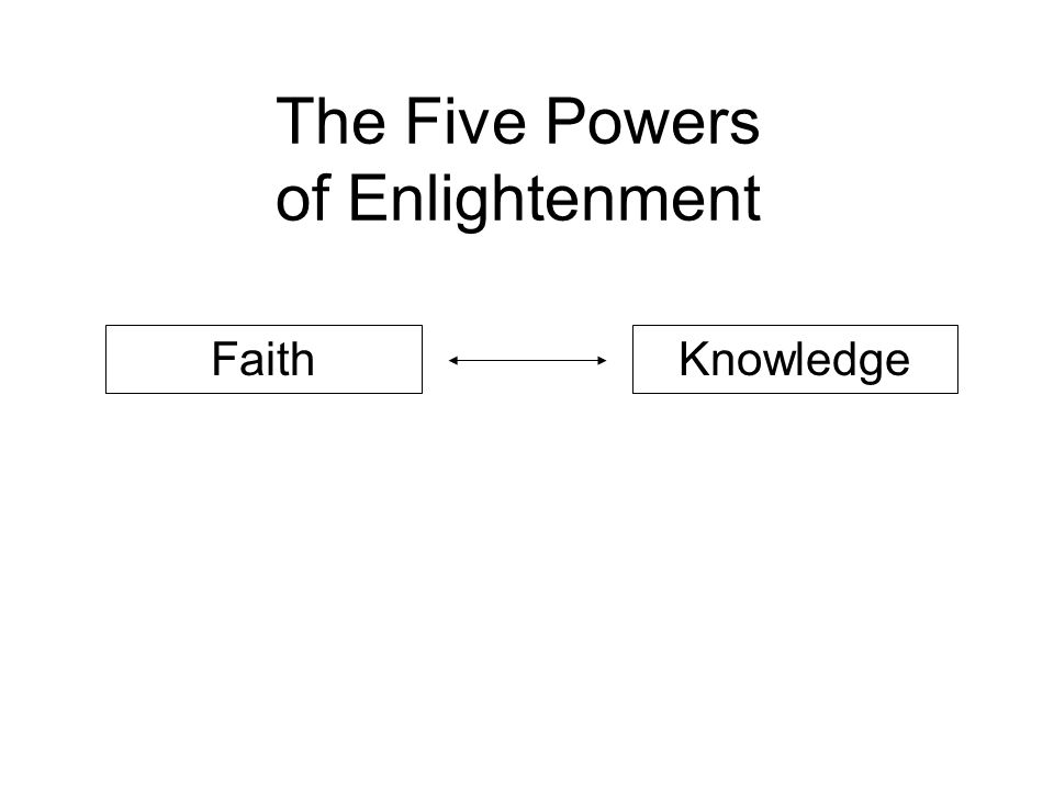 The Five Powers of Enlightenment KnowledgeFaith