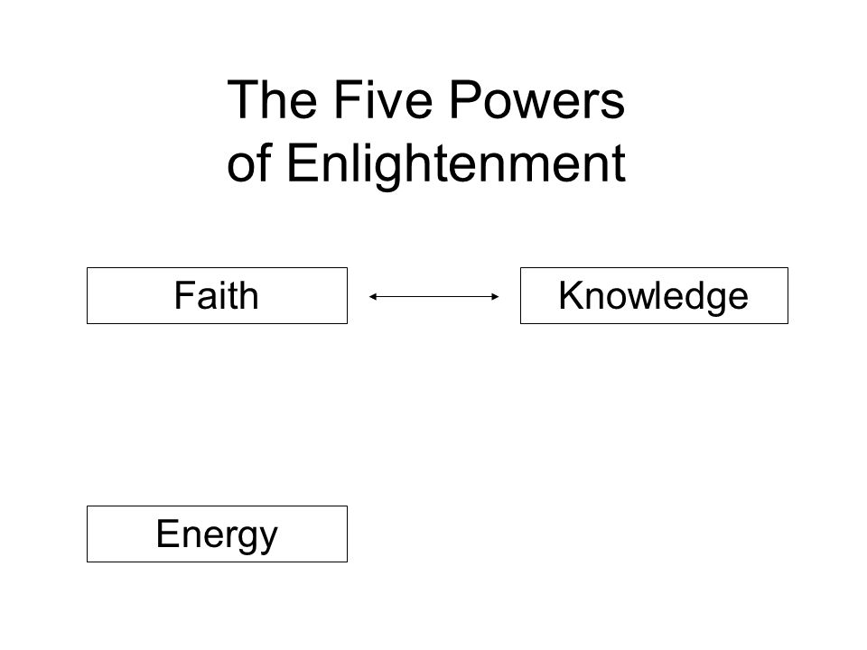 The Five Powers of Enlightenment KnowledgeFaith Energy