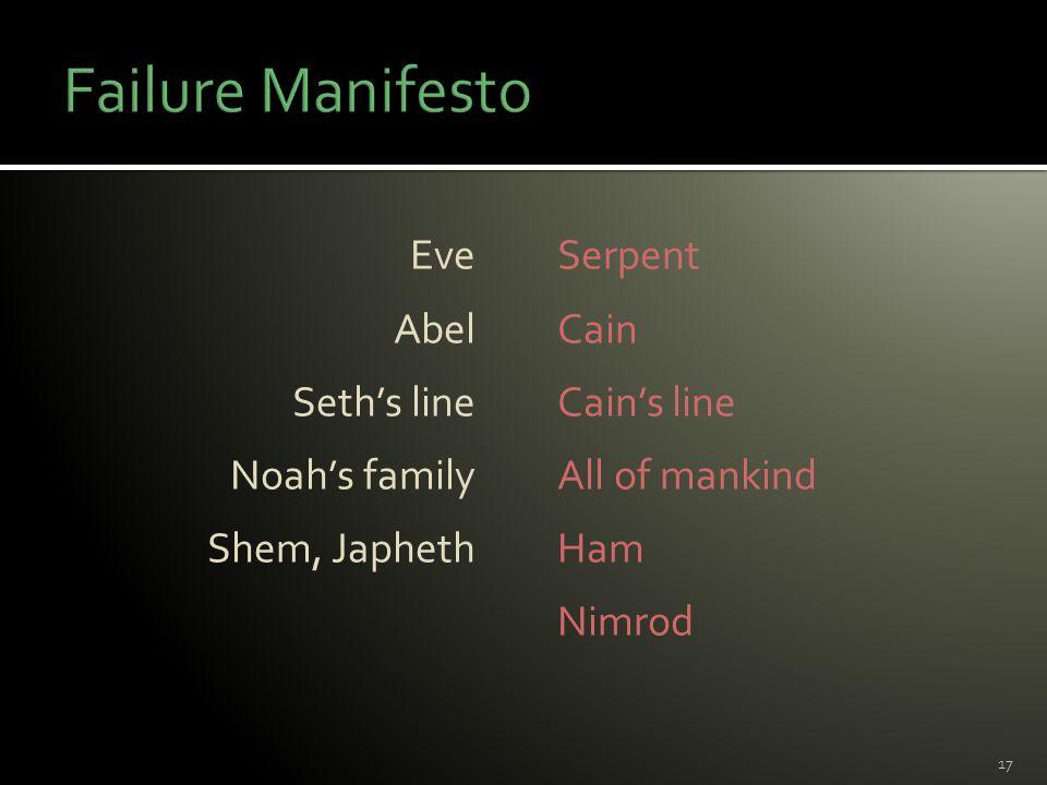 Eve Abel Seth's line Noah's family Shem, Japheth Serpent Cain Cain's line All of mankind Ham Nimrod 17