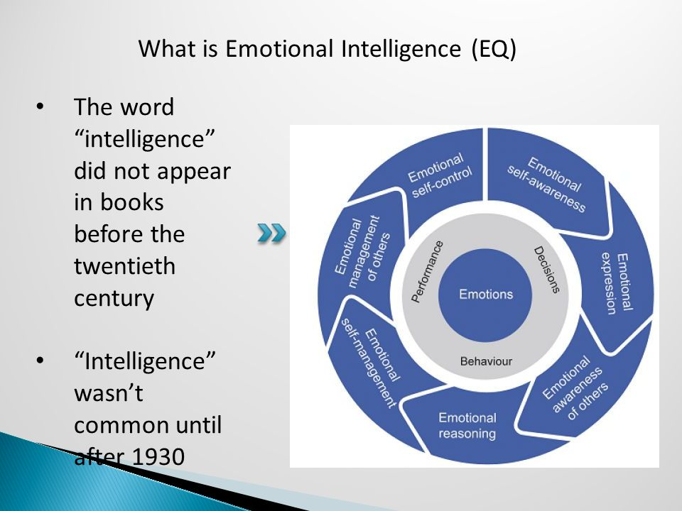 The word intelligence did not appear in books before the twentieth century Intelligence wasn't common until after 1930 What is Emotional Intelligence (EQ)