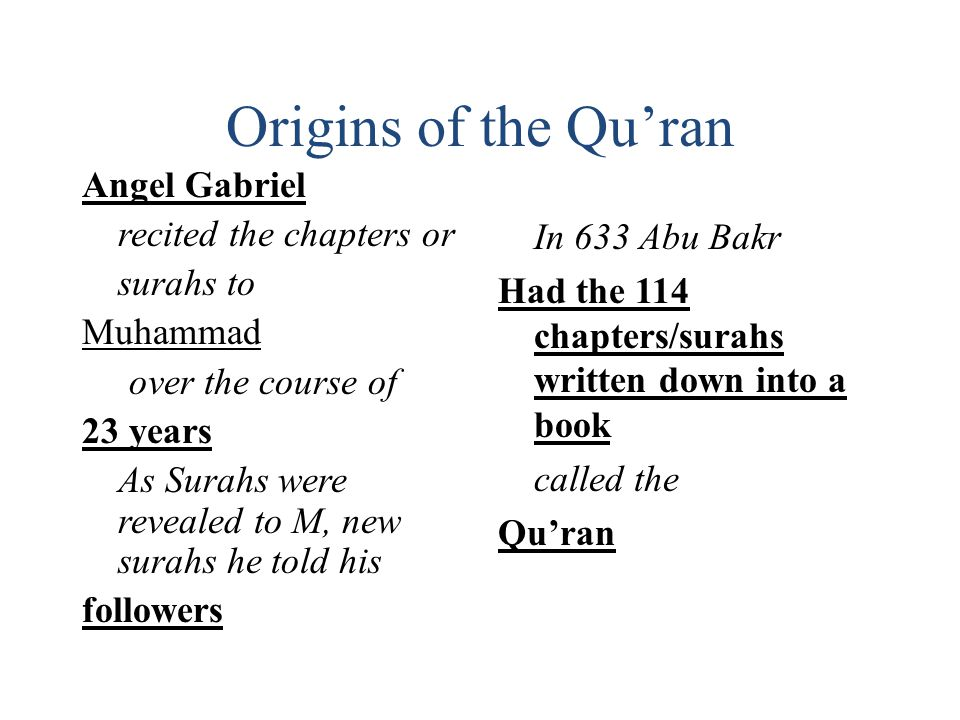 Holy Books of Islam
