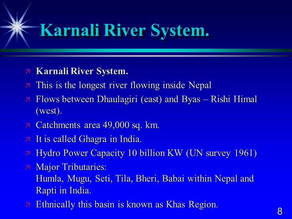 8 Karnali River System.  Karnali River System.