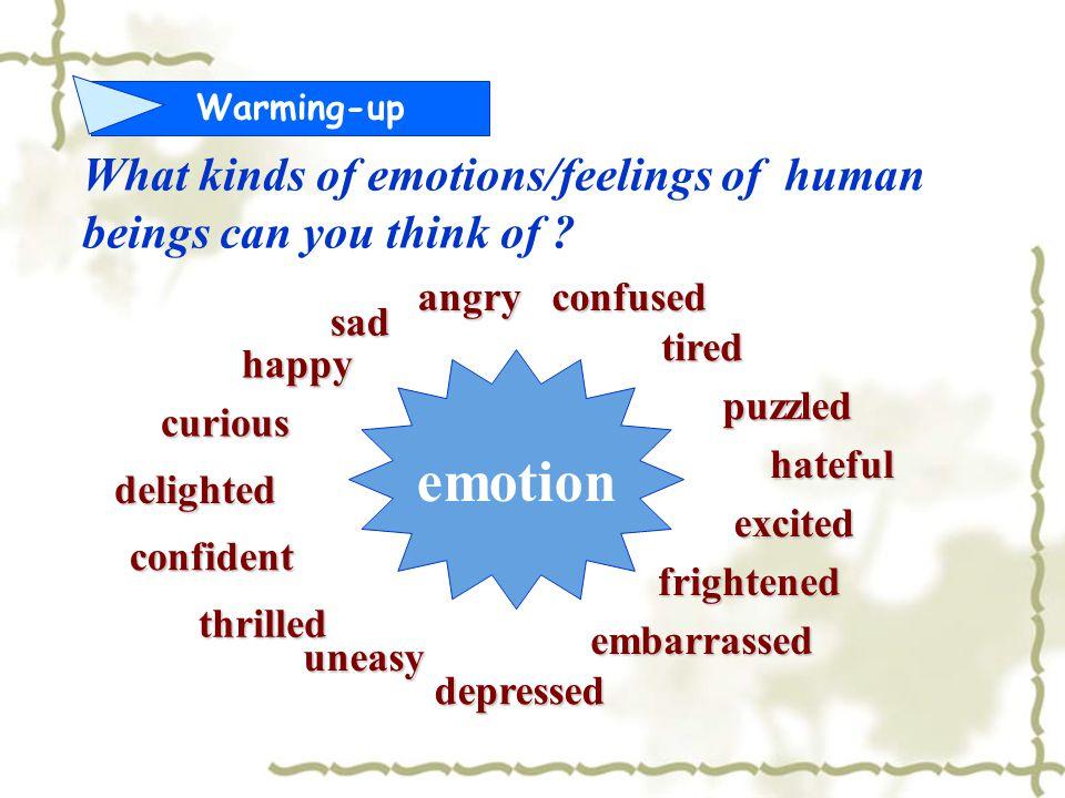 Body Language Warming up & Listening