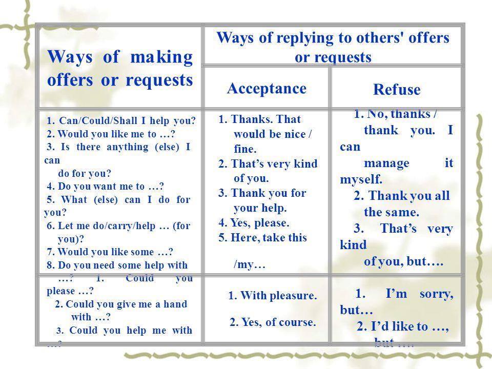 Period 2 Listening (WB) & Speaking Step 1 Listening (WB) Step 2 Pre-speaking Step 3 Speaking 1.
