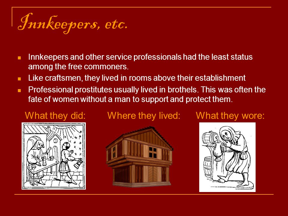 Innkeepers, etc.