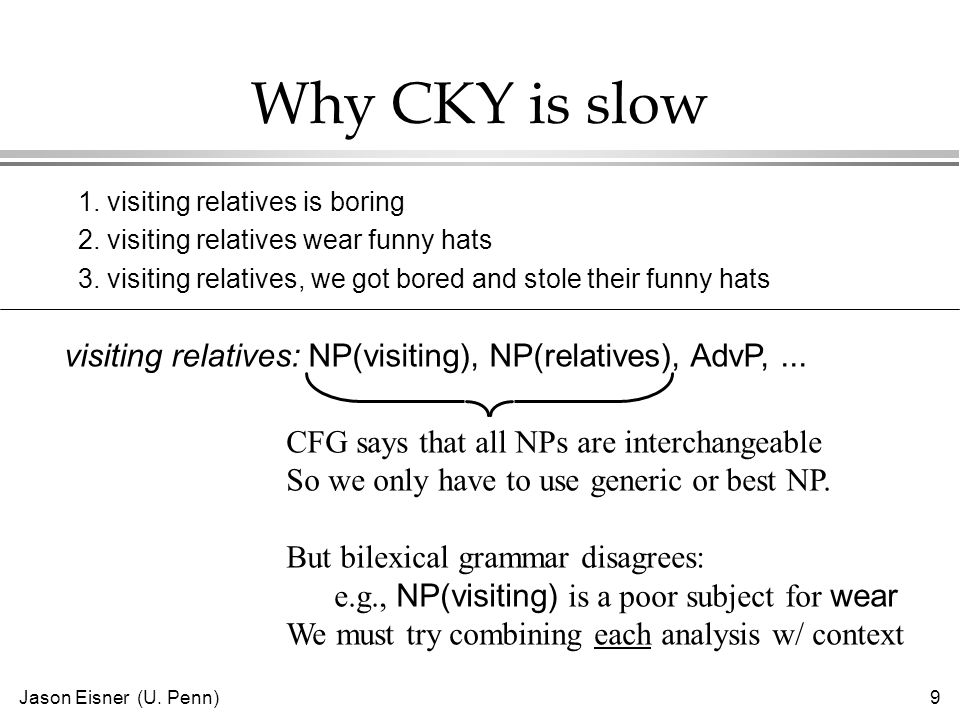 Jason Eisner (U. Penn)9 Why CKY is slow 1. visiting relatives is boring 2.