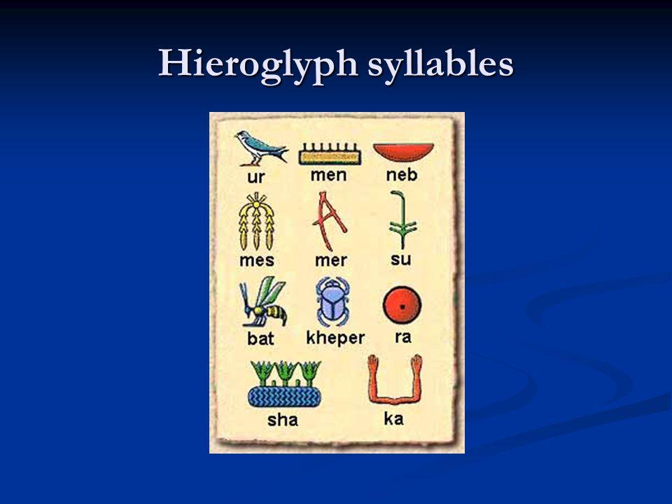 Hieroglyph syllables