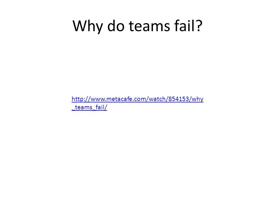 Why do teams fail? http://www.metacafe.com/watch/854153/why _teams_fail/