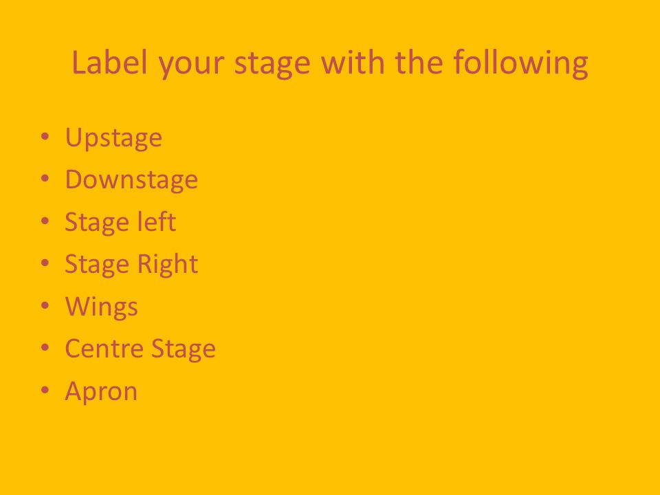 Label your stage with the following Upstage Downstage Stage left Stage Right Wings Centre Stage Apron