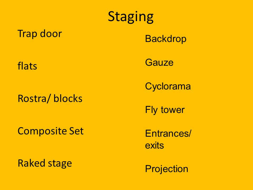 Staging Trap door flats Rostra/ blocks Composite Set Raked stage Backdrop Gauze Cyclorama Fly tower Entrances/ exits Projection