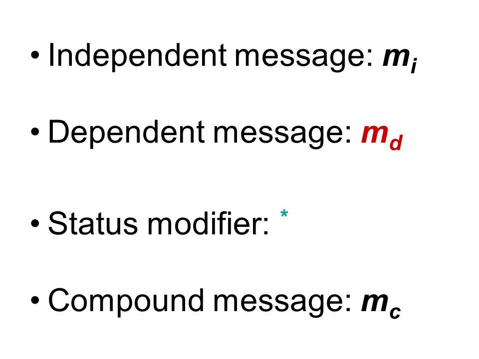 Independent message: m i Dependent message: m d Status modifier: * Compound message: m c