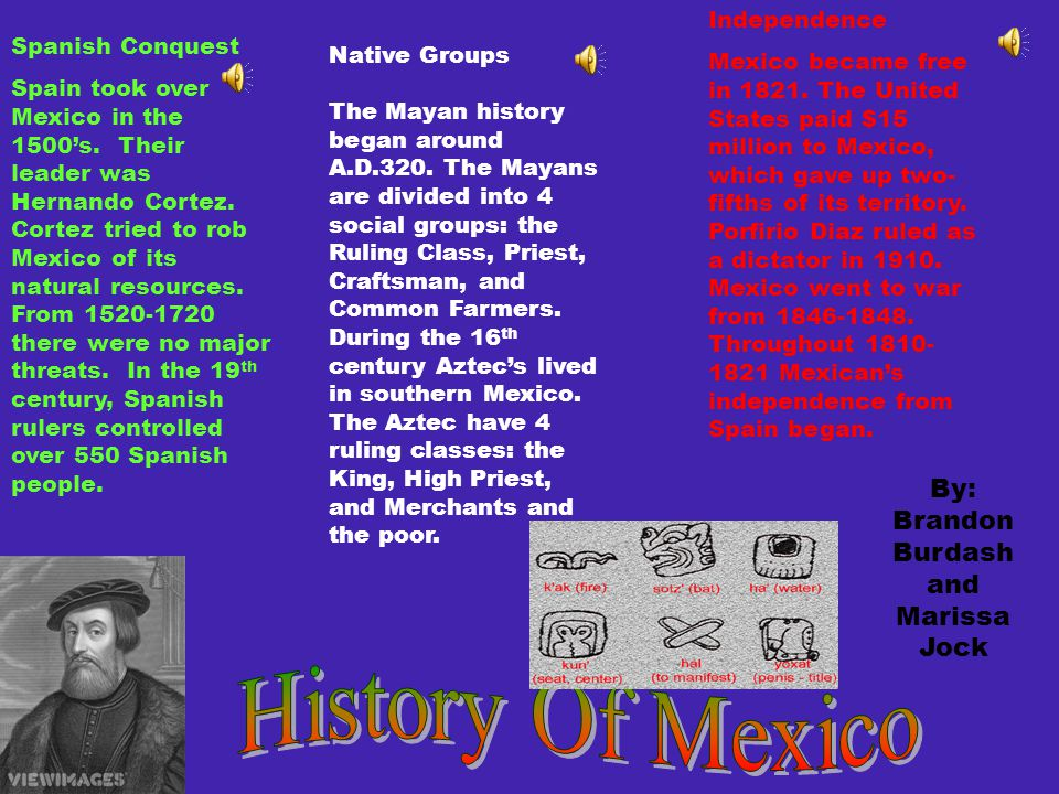 Outline 1.History (Native Groups, Spanish Conquest, Independence) 2.Government (System/ Leaders, Currency, Education) 3.Economy (Business/Industry, Trade, Jobs) 4.Culture (Language, Food & Music, Clothing) 5.Geography ( Regions, Climate, Animal Habitats) 6.Entertainment (Sports, Activities, Holidays) 7.Political Features (States, Capital, Major Cities) 8.Natural Resources (Plants, Bodies of Water, Minerals) 9.Symbols (Flag, Calendar, Pyramids) 10.Famous People (Artists, Writers, Other)