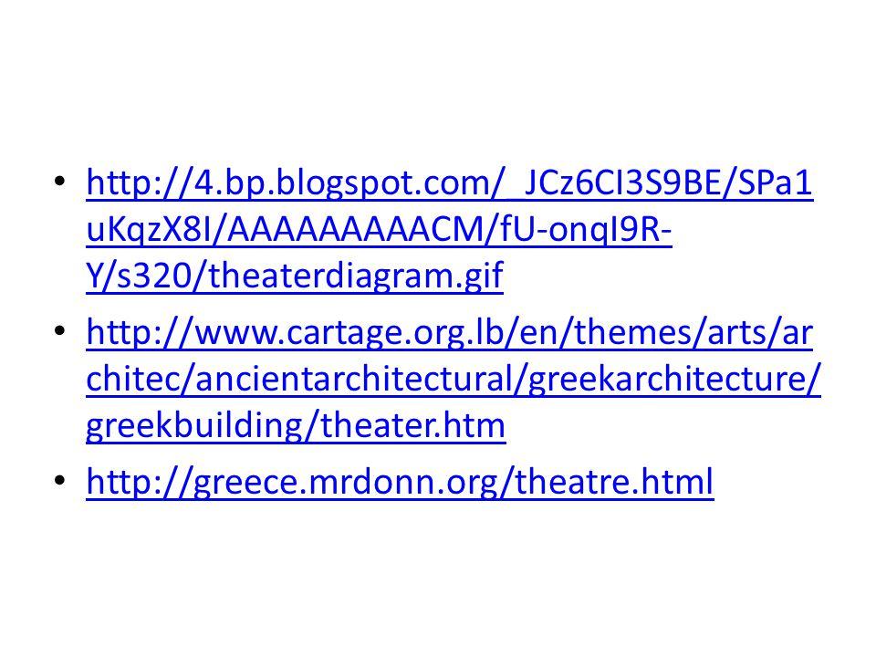 http://4.bp.blogspot.com/_JCz6CI3S9BE/SPa1 uKqzX8I/AAAAAAAAACM/fU-onqI9R- Y/s320/theaterdiagram.gif http://4.bp.blogspot.com/_JCz6CI3S9BE/SPa1 uKqzX8I