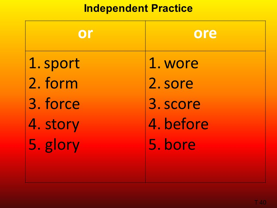 Independent Practice T 40 orore 1.sport 2. form 3.