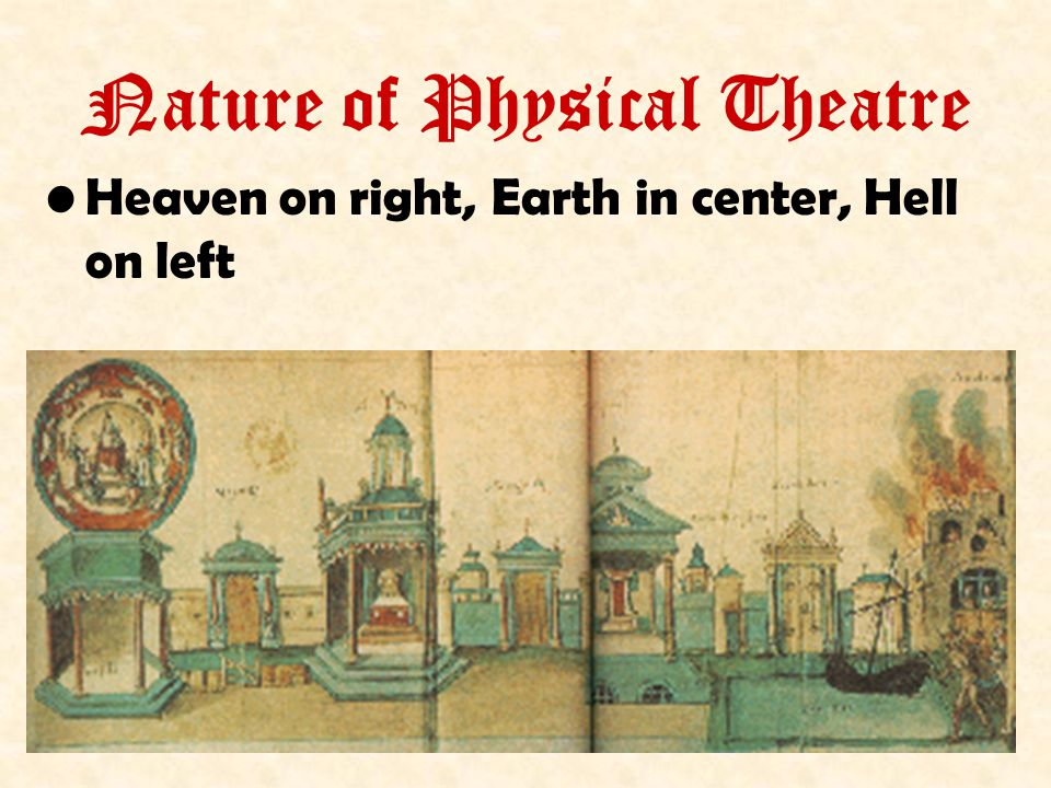 Nature of Physical Theatre Heaven on right, Earth in center, Hell on left
