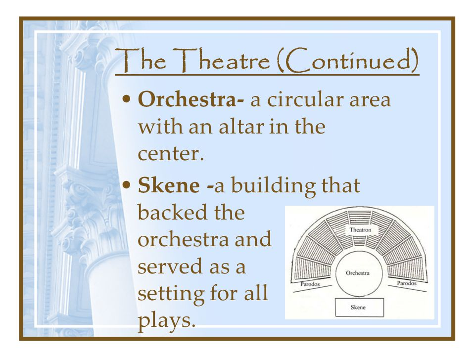 The Theatre (Continued) Orchestra- a circular area with an altar in the center.