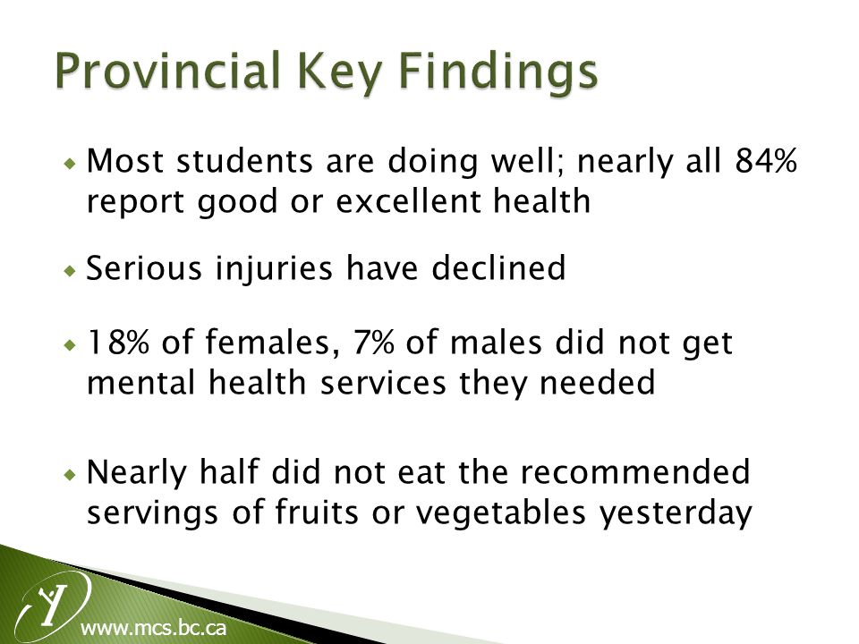  Most students are doing well; nearly all 84% report good or excellent health  Serious injuries have declined  18% of females, 7% of males did not get mental health services they needed  Nearly half did not eat the recommended servings of fruits or vegetables yesterday