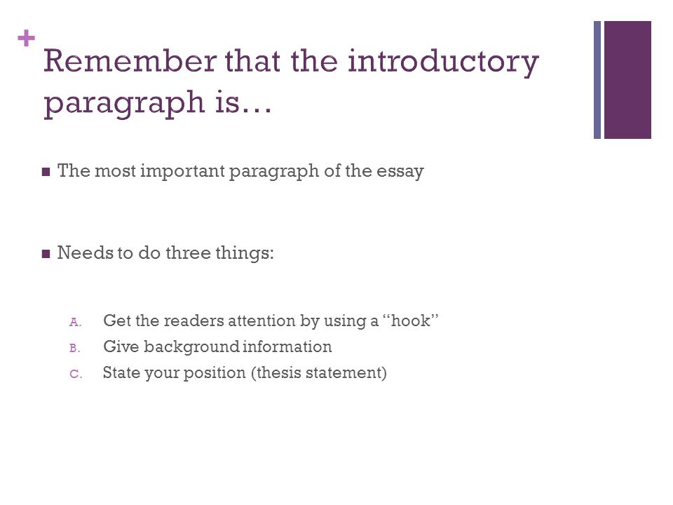 + The most important paragraph of the essay Needs to do three things: A.