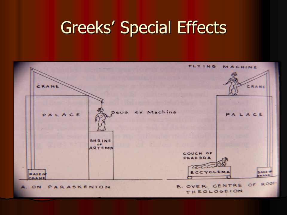 Greeks' Special Effects