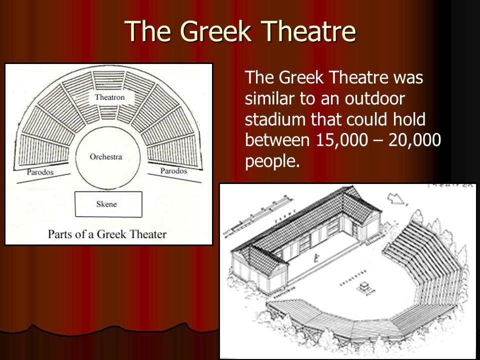 The Greek Theatre The Greek Theatre was similar to an outdoor stadium that could hold between 15,000 – 20,000 people.