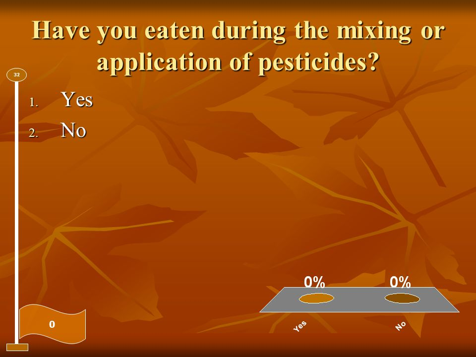Have you eaten during the mixing or application of pesticides? 1. Yes 2. No 0 32