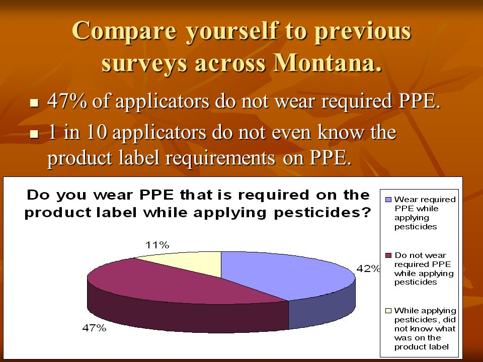 Have you ever been effected by pesticides.1. No 2.