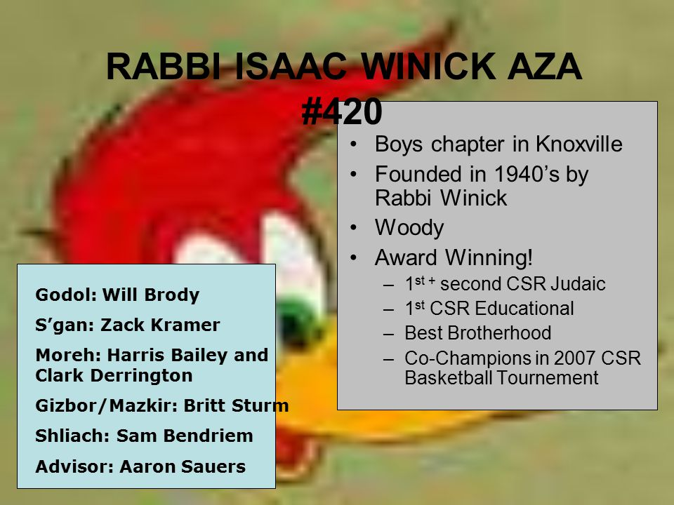 RABBI ISAAC WINICK AZA #420 Boys chapter in Knoxville Founded in 1940's by Rabbi Winick Woody Award Winning! –1 st + second CSR Judaic –1 st CSR Educa