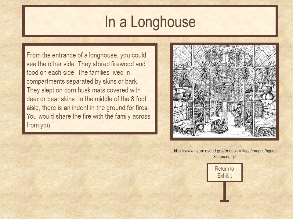 http://www.nysm.nysed.gov/IroquoisVillage/images/figure 3interiorlg.gif From the entrance of a longhouse, you could see the other side.