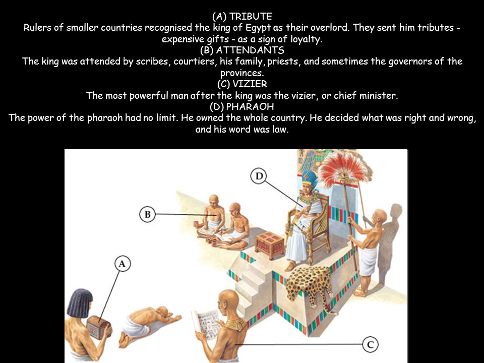 (A) TRIBUTE Rulers of smaller countries recognised the king of Egypt as their overlord. They sent him tributes - expensive gifts - as a sign of loyalt