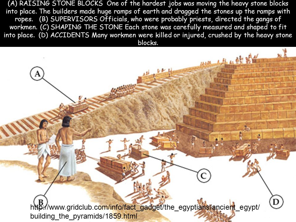 (A) RAISING STONE BLOCKS One of the hardest jobs was moving the heavy stone blocks into place. The builders made huge ramps of earth and dragged the s