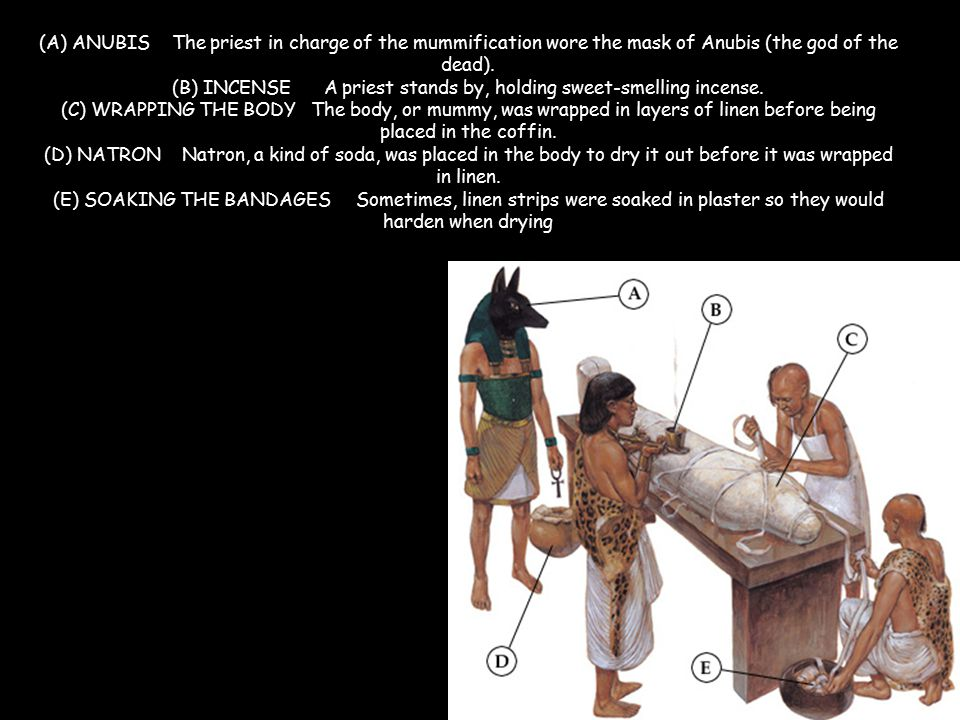 (A) ANUBIS The priest in charge of the mummification wore the mask of Anubis (the god of the dead). (B) INCENSE A priest stands by, holding sweet-smel