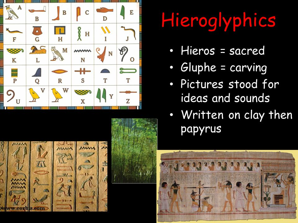 Hieroglyphics Hieros = sacred Gluphe = carving Pictures stood for ideas and sounds Written on clay then papyrus