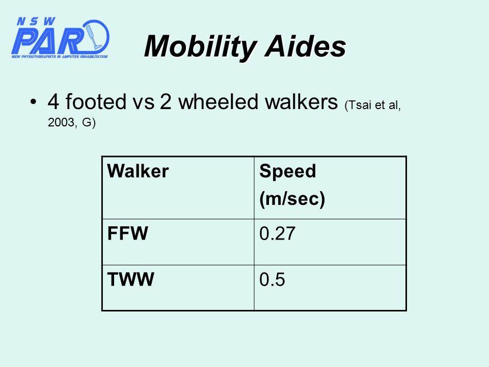 Mobility Aides 4 footed vs 2 wheeled walkers (Tsai et al, 2003, G) WalkerSpeed (m/sec) FFW0.27 TWW0.5