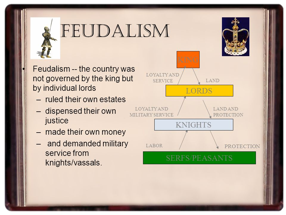 Feudalism Feudalism -- the country was not governed by the king but by individual lords –ruled their own estates –dispensed their own justice –made their own money – and demanded military service from knights/vassals.