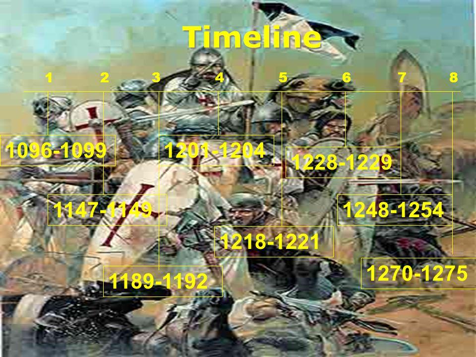 Timeline 1096-1099 1147-1149 1189-1192 1270-1275 1218-1221 1228-1229 1248-1254 1201-1204 12345678