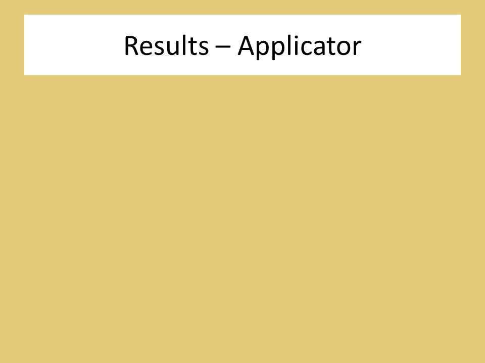 Results – Applicator