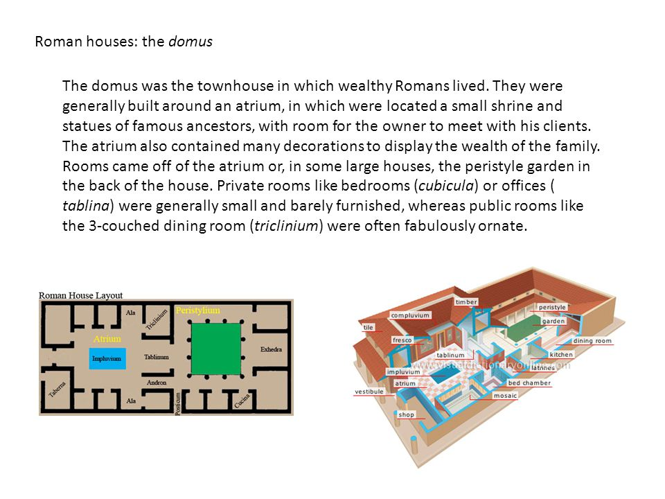 Roman houses: the domus The domus was the townhouse in which wealthy Romans lived. They were generally built around an atrium, in which were located a