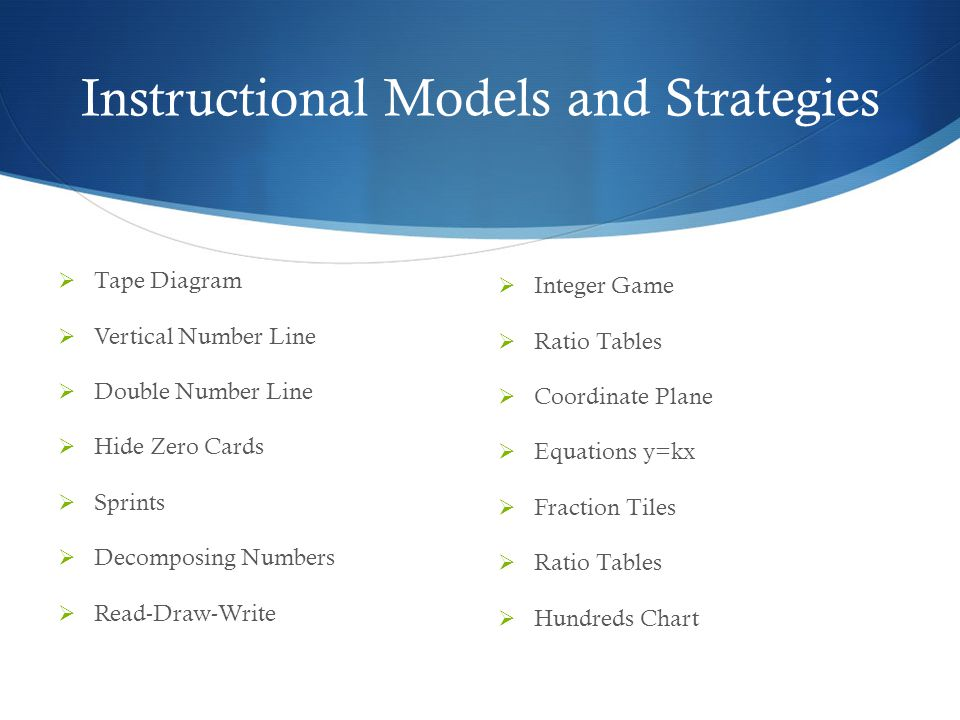 Instructional Models and Strategies  Tape Diagram  Vertical Number Line  Double Number Line  Hide Zero Cards  Sprints  Decomposing Numbers  Read-Draw-Write  Integer Game  Ratio Tables  Coordinate Plane  Equations y=kx  Fraction Tiles  Ratio Tables  Hundreds Chart