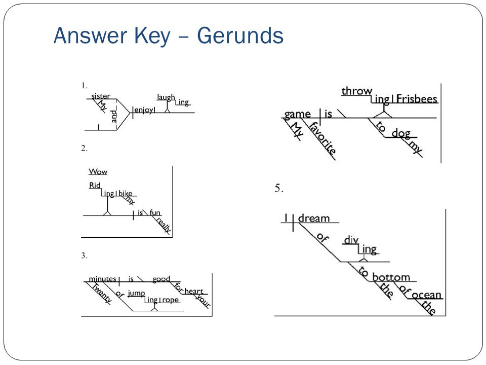 Answer Key – Gerunds