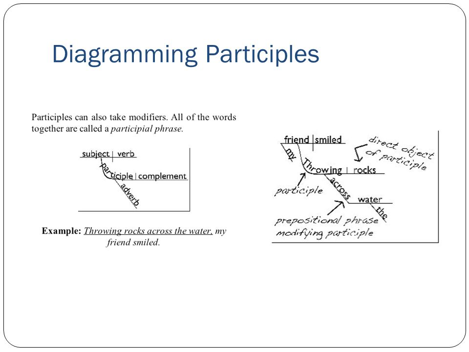 Diagramming Participles
