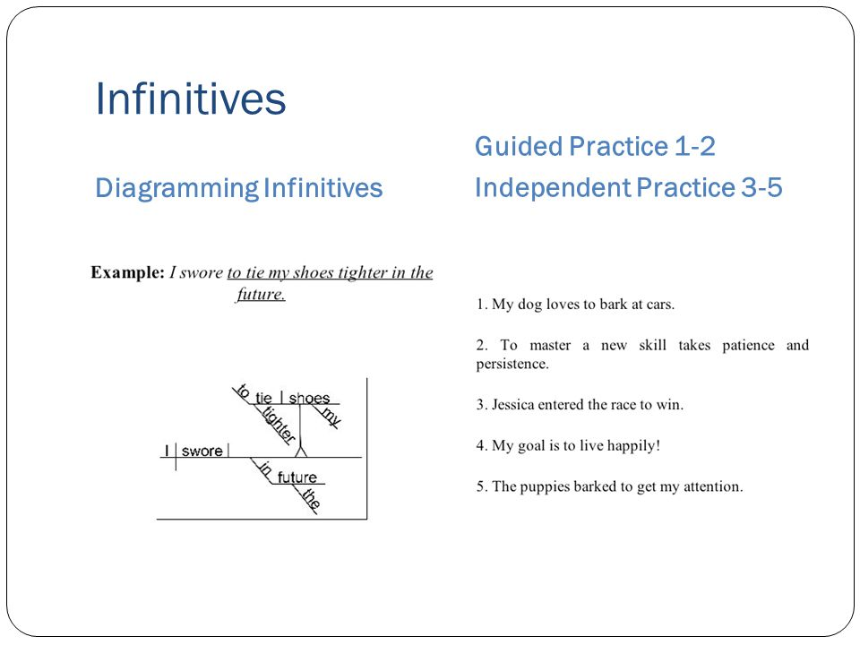 Diagramming Infinitives Guided Practice 1-2 Independent Practice 3-5