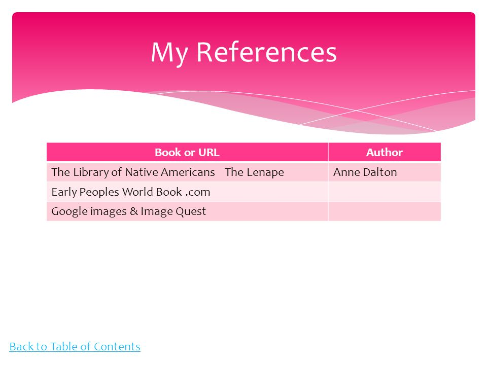 Book or URLAuthor The Library of Native Americans The LenapeAnne Dalton Early Peoples World Book.com Google images & Image Quest My References Back to Table of Contents